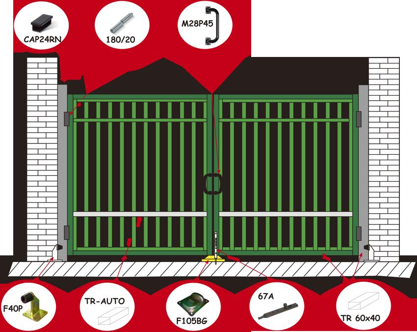 Автоматические распашные ворота механизм цена