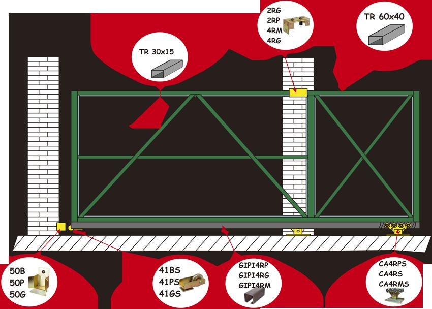 Классические сдвижные ворота с